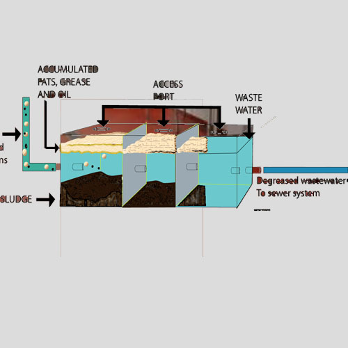 Swimming Pool Drain System Manufacturers
