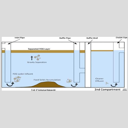 Marble Insert Floor Drain Manufacturers